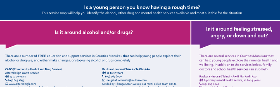 Youth AOD and Mental Health Services Map available